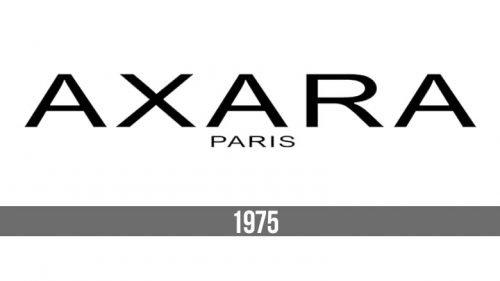 Axara Logo histoire
