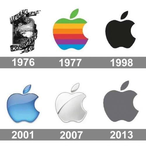 Histoire logo Apple