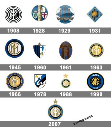 Histoire logo inter Milan
