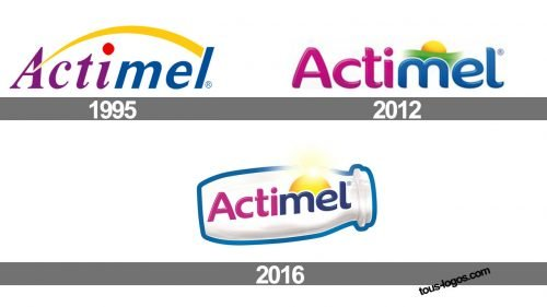 Histoire logo Actimel