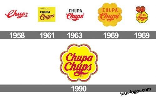 Histoire logo Chupa Chups
