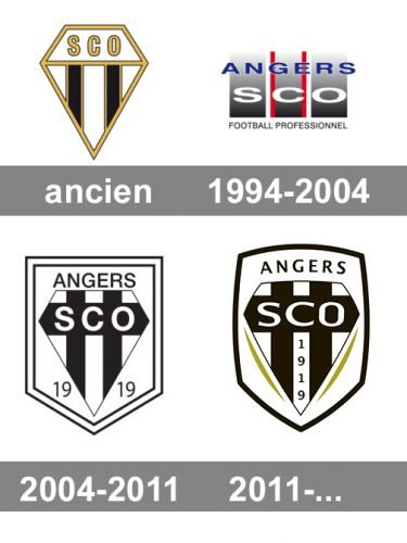 Angers Logo histoire