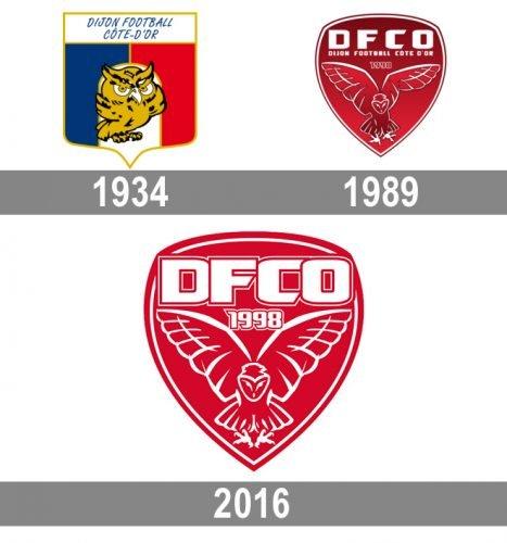 Dijon logo histoire