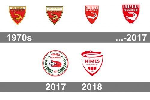 Nîmes Logo histoire