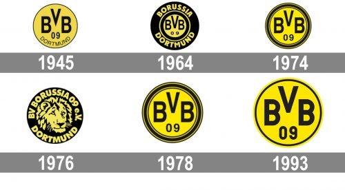 Borussia Dortmund Logo histoire