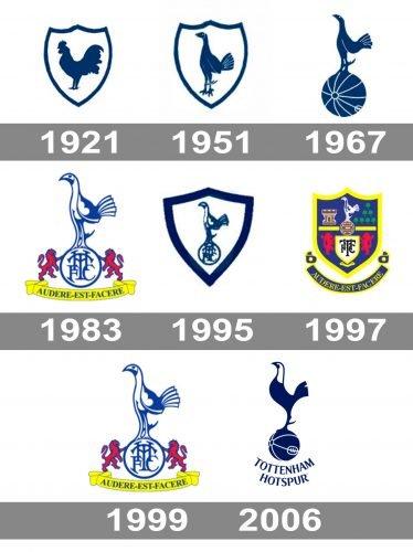Histoire logo Tottenham