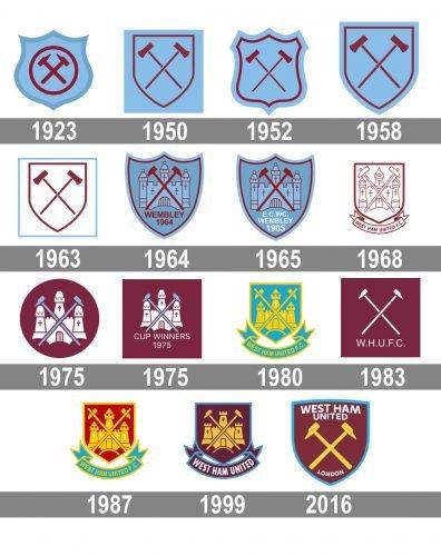 West Ham logo histoire