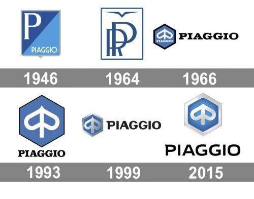 Piaggio Vespa logo histoire