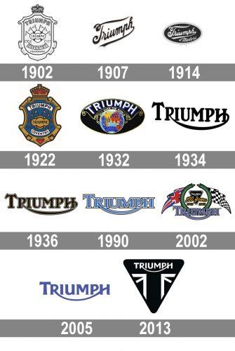 Triumph logo histoire