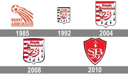 Stade Brestois 29 Logo histoire