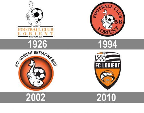 FC Lorient-Bretagne Sud Logo histoire