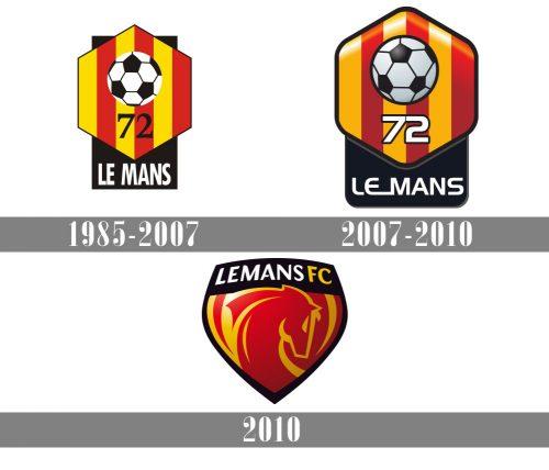 Le Mans Logo histoire
