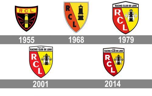 RC Lens Logo history