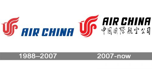 Air China logo history