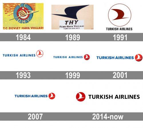 Turkish airlines logo histoire
