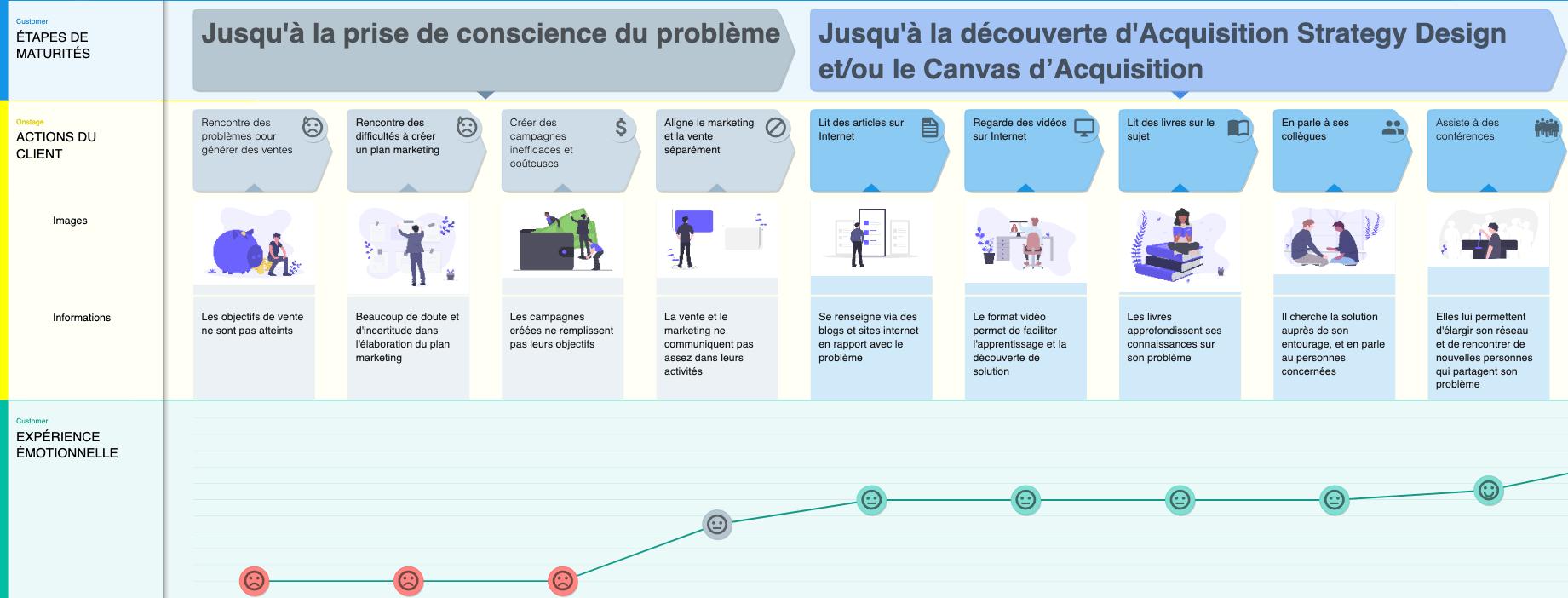 asd-parcours-client1