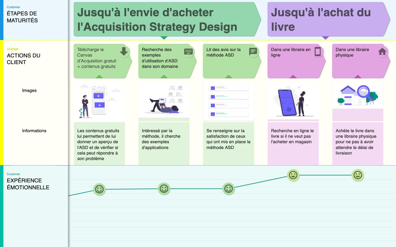 asd-parcours-client2