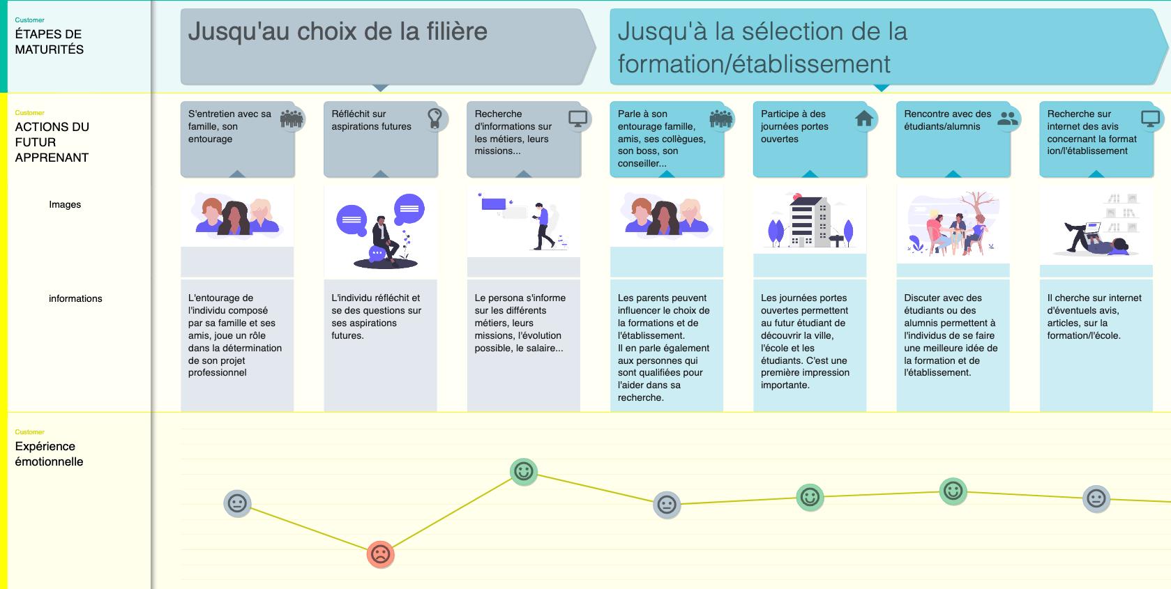 formation-parcours-client1