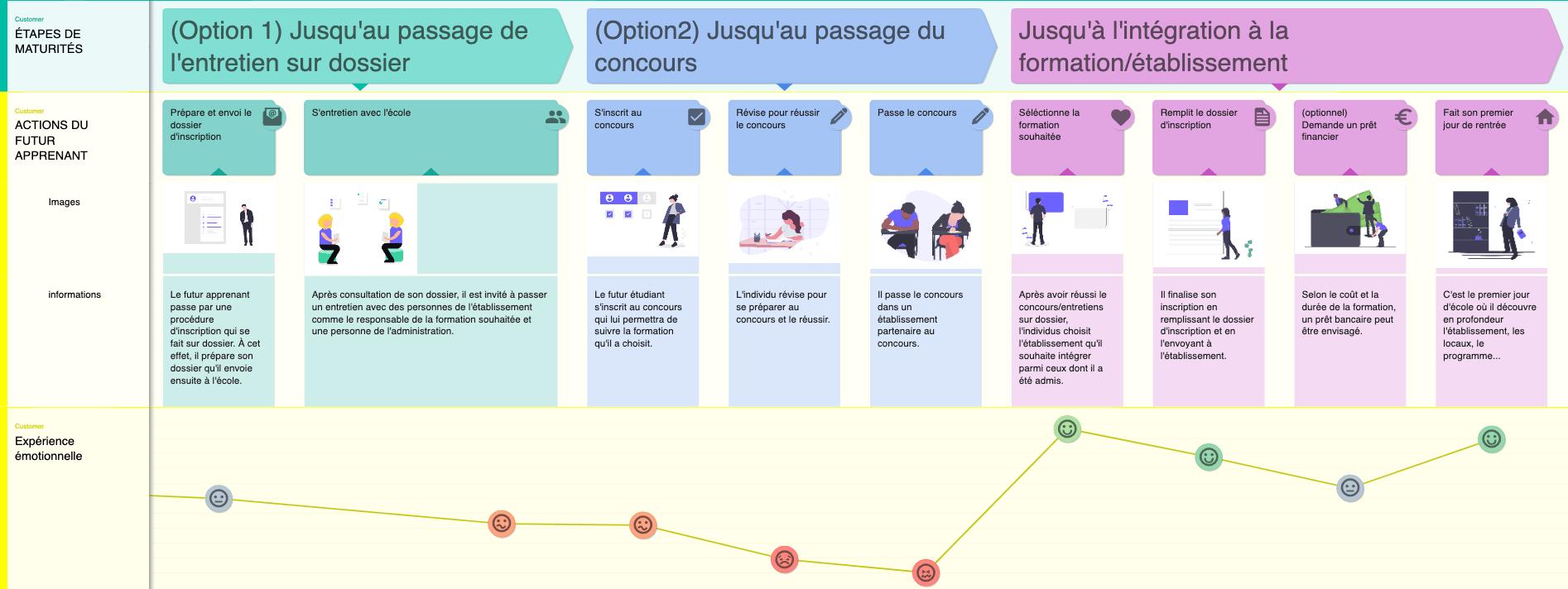 formation-parcours-client2