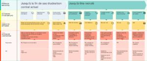 marque-employeur-matrice acquisition 1
