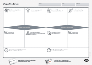 Acquisition canvas : atelier / formation avec l'acquisition strategy design