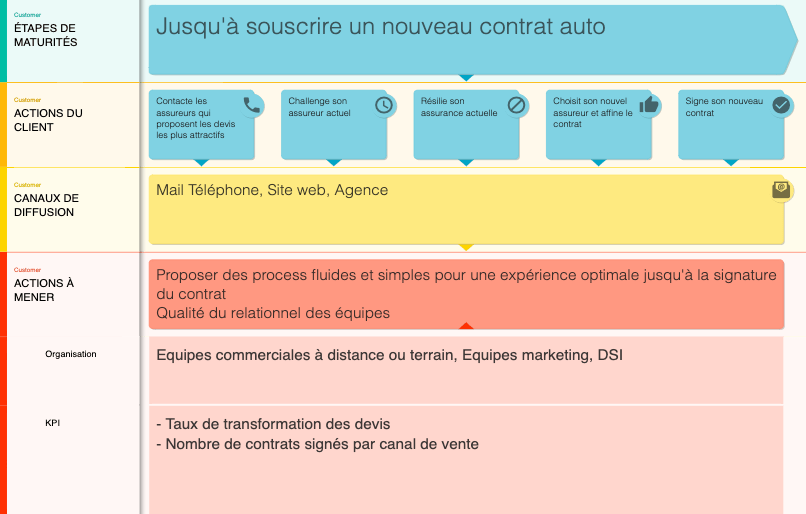 assurance_auto-matrice-acquisition2