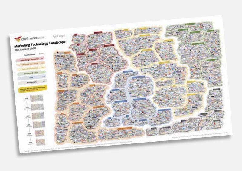 Cartographie des technologies Martech