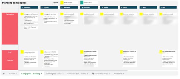 Exemple de planning des campagnes au format gsheet