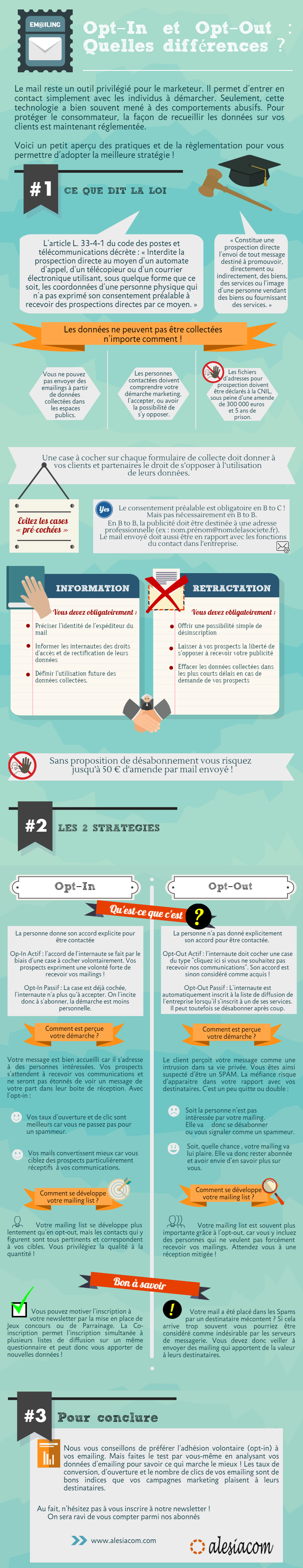 Infographie opt in out