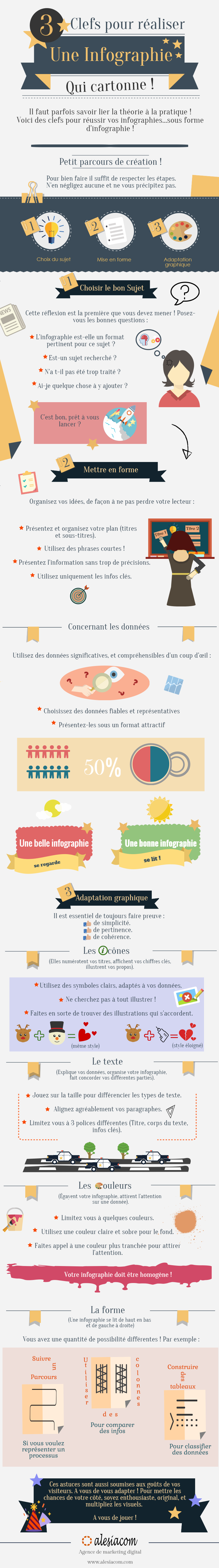 Top infographie