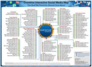 8 étapes pour réussir votre Stratégie Social Media