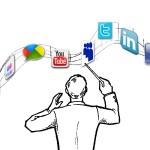 Gestion de marque sur les réseaux sociaux