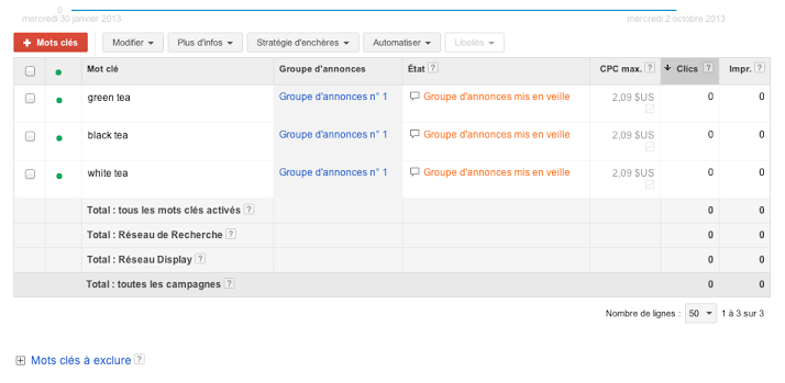 conversion-adwords _mot-clé
