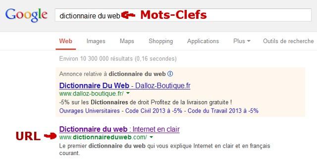 Difference URL / Recherche