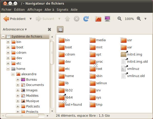Arborescence de fichier sous Ubuntu