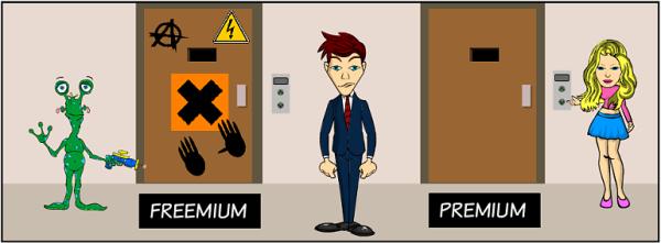 Offre freemium : définition