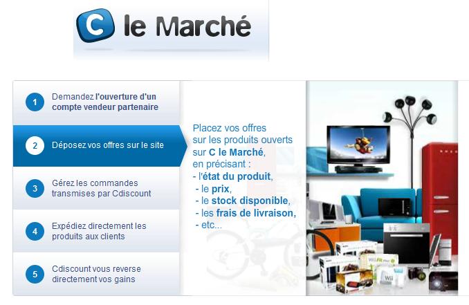 Exemple : marketplace C le Marché