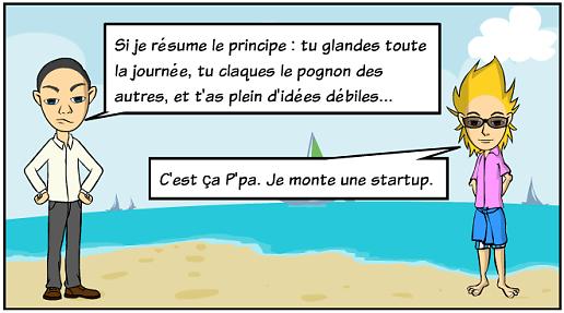 Le principe d'une startup