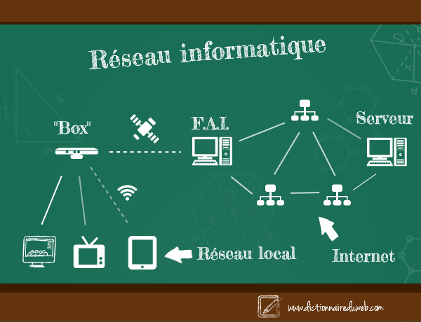 INFORMATIQUE DEFINITION EBOOK