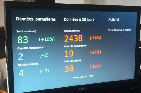 Exemple de KPI webanalytics