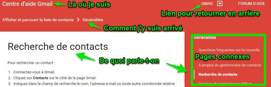 Interface utilisateur du support Gmail
