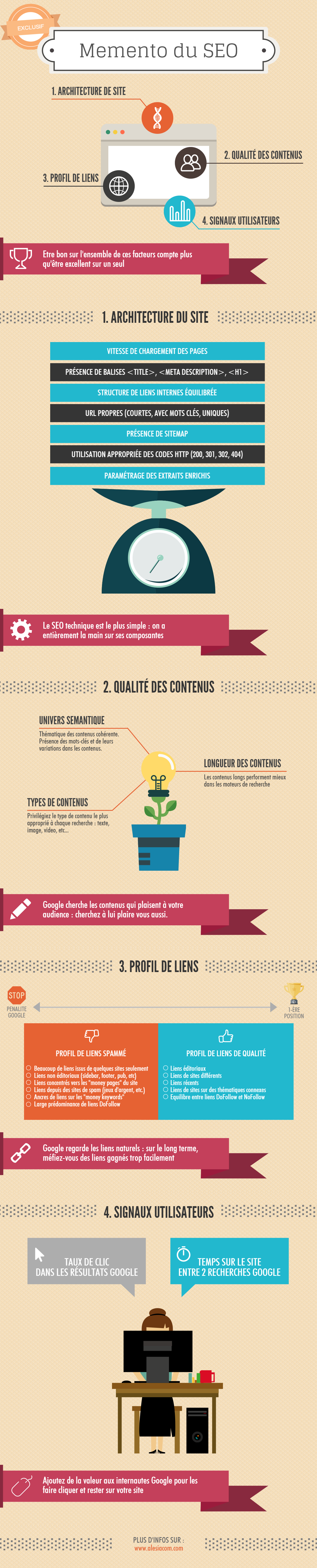 Infographie : memento du SEO